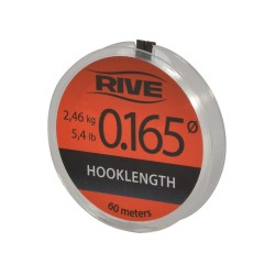 Rive Hooklenght Line